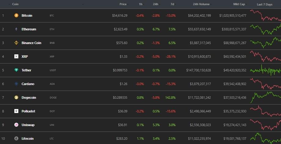 fx bitcoin trading bitcoin piața crash motiv